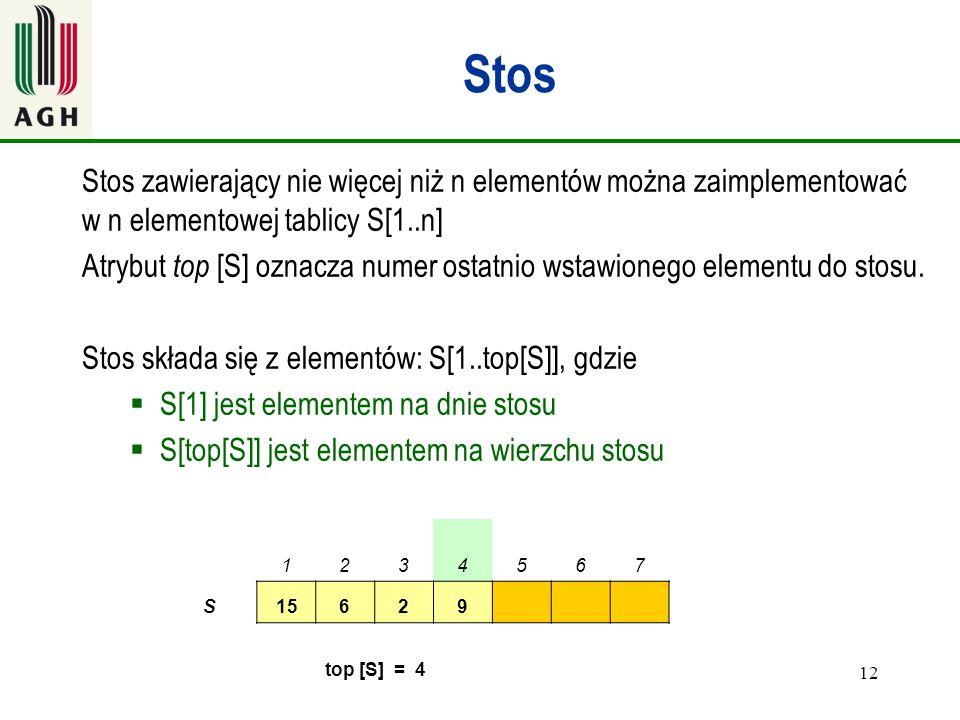 Stos Stos zawierający nie więcej niż n elementów można zaimplementować w n elementowej tablicy S[1..n]